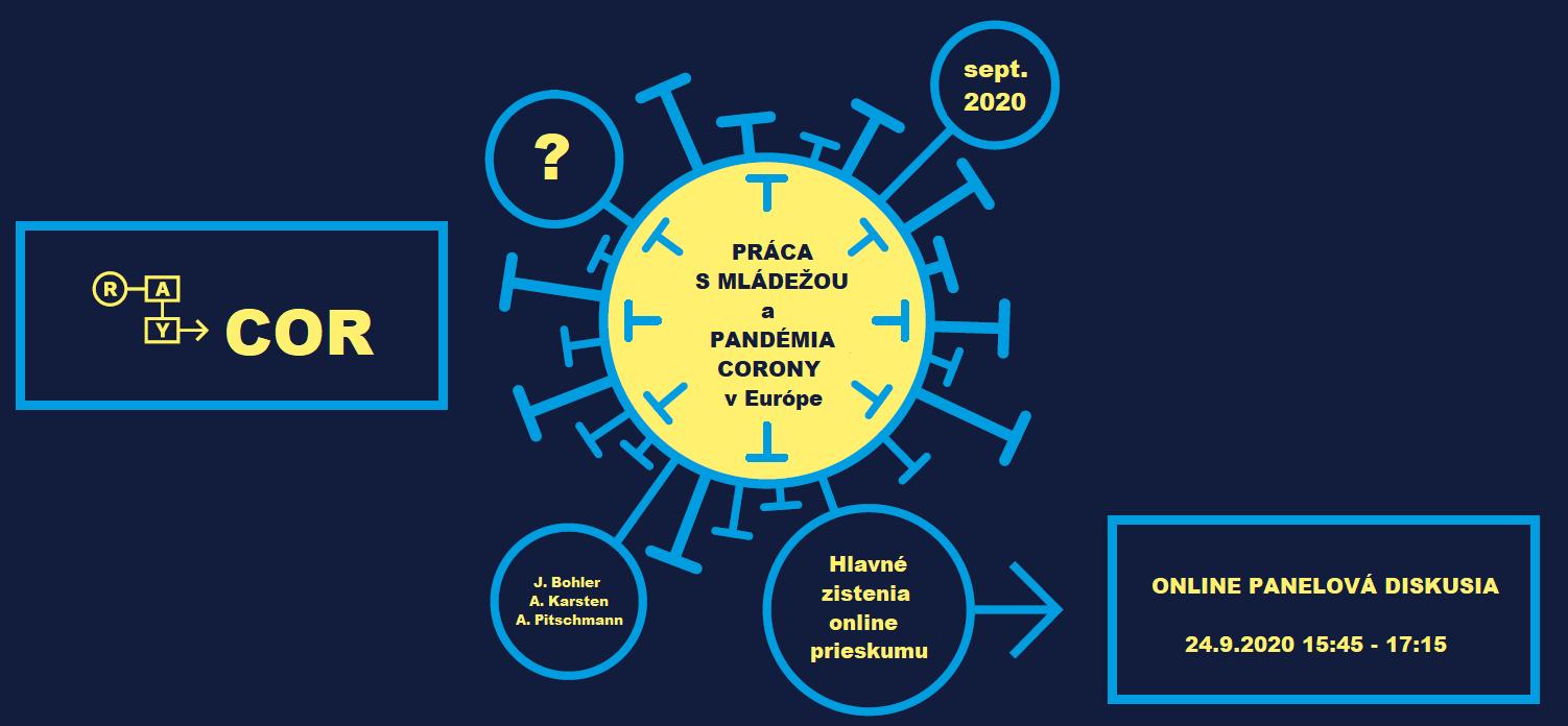 Hlavné zistenia medzinárodného výskumu RAY - COR, vplyvu pandémie korony na prácu s mládežou v európskom kontexte