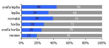 davm025_graf